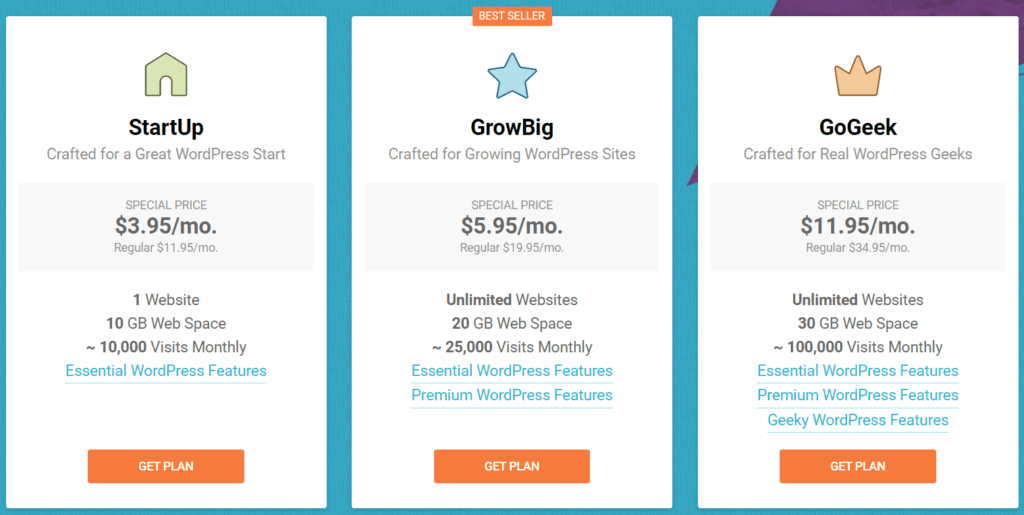 siteground plans and pricing offer deal