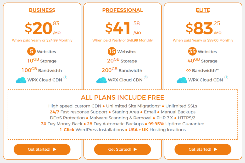 wpx hosting pricing