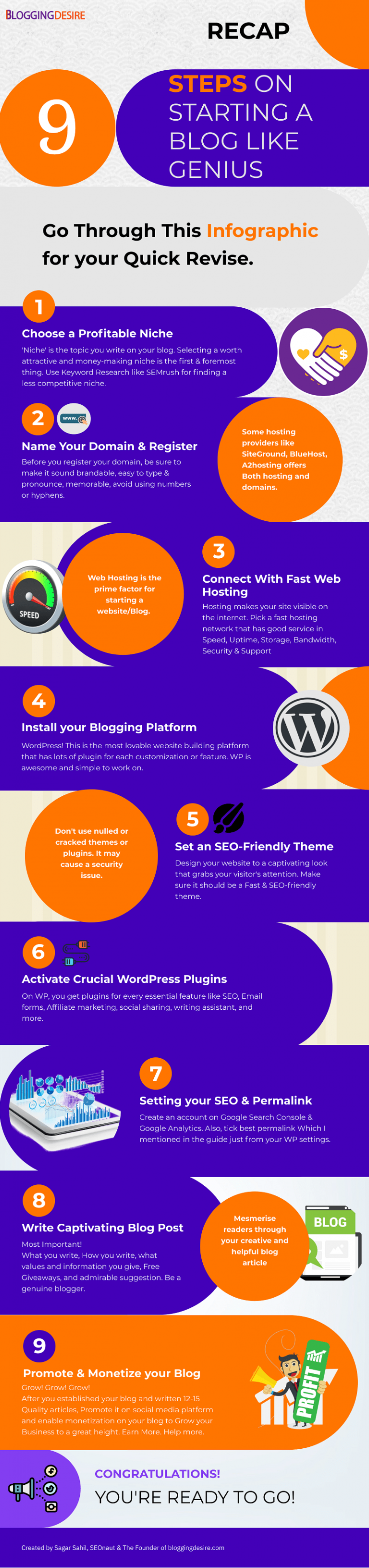 How to start a blog Infographics