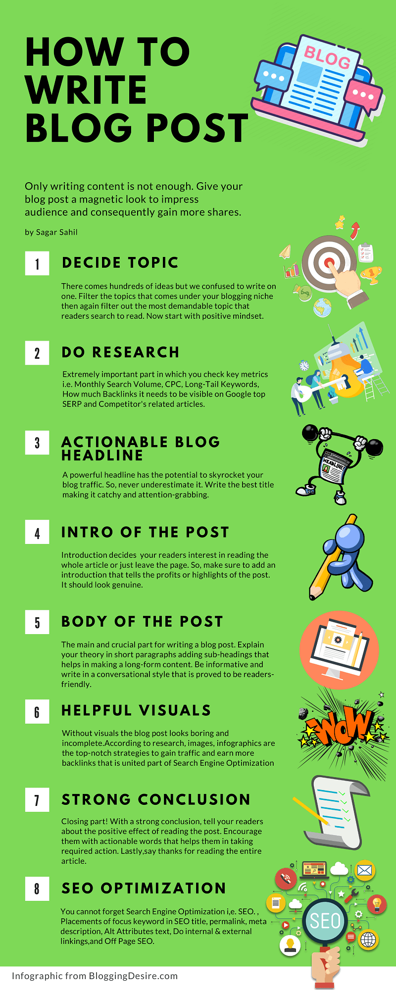 how to write a blog post PNG infographic