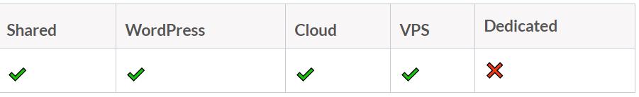 Hostinger plan packag - no dedicated server