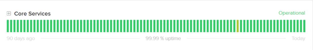 hostinger uptime speed