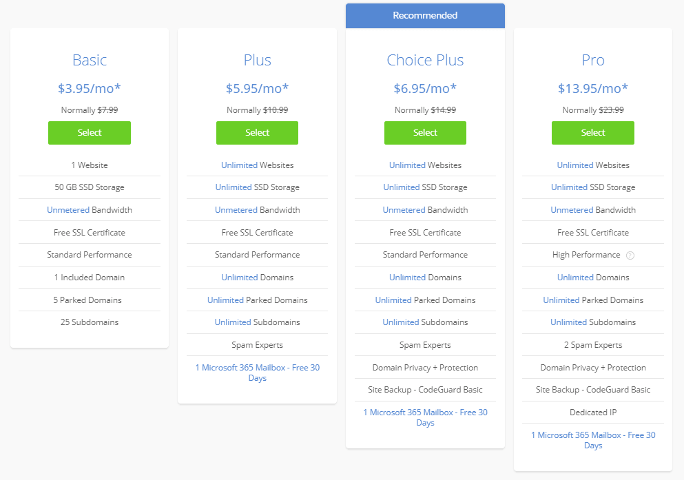 Bluehost reviews 2020 - shared hosting Pricing